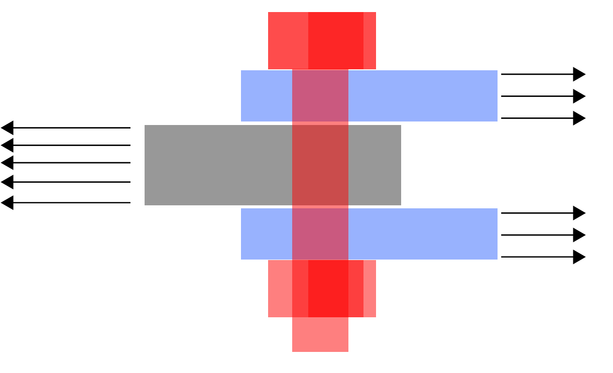 TI- Nspire applications