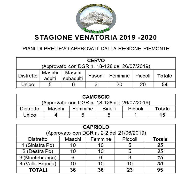 Calendario Venatorio Piemonte 2020.C A Cn 1