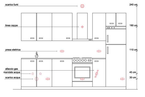 Negri carlo architettando interni l 39 uso dei tessuti - Altezza isola cucina ...
