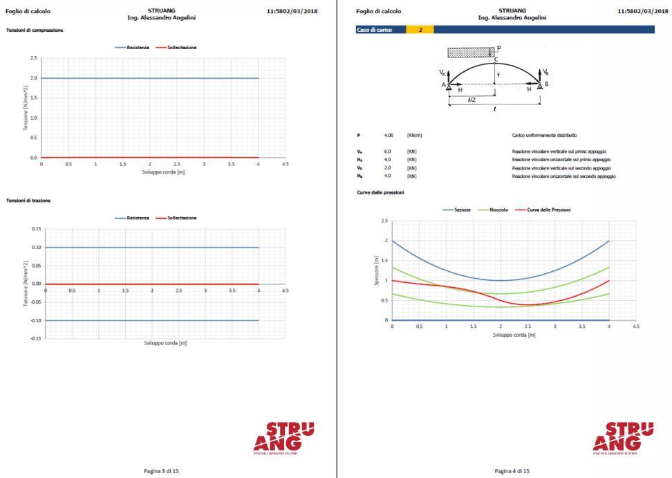 Arco In Muratura Calcolo.Struang Excel Spreadsheet