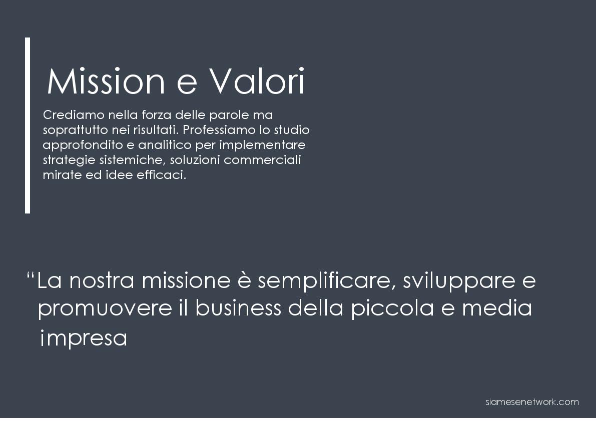 marketing e ricerche di mercato PMI