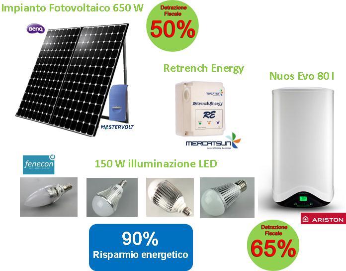 Risparmio energetico per le famiglie