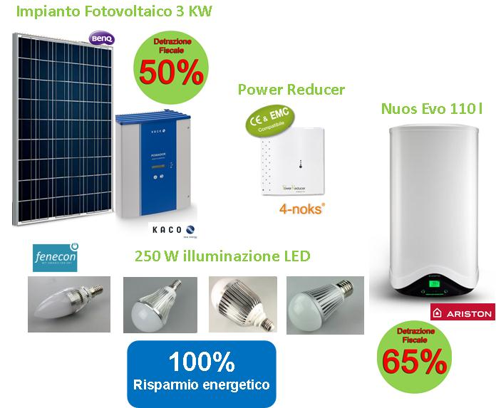 KIT SMALL ENERGY FAMILY