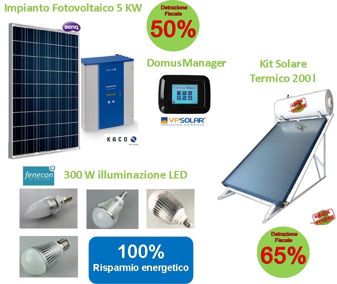 soluzioni integrate per il risparmio energetico familiare