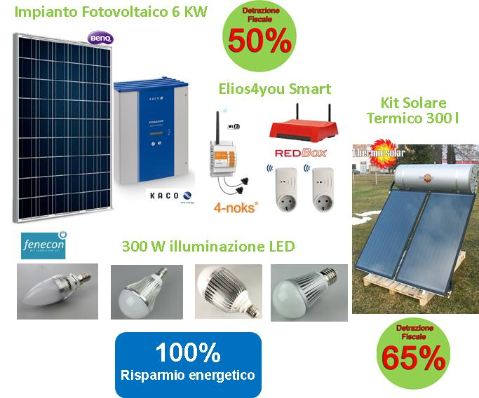 risparmio energetico per la casa