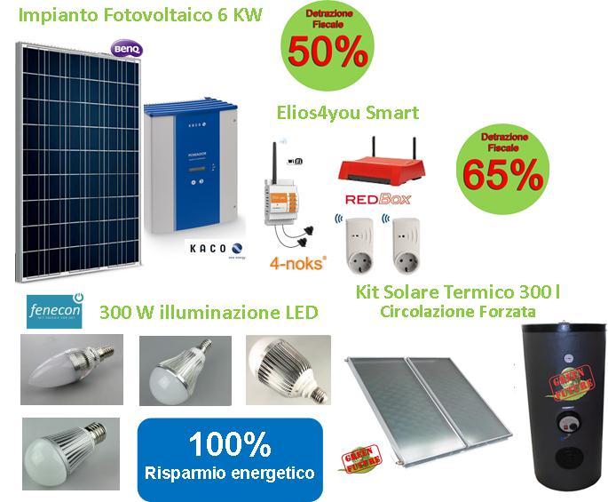 kit risparmio energetico
