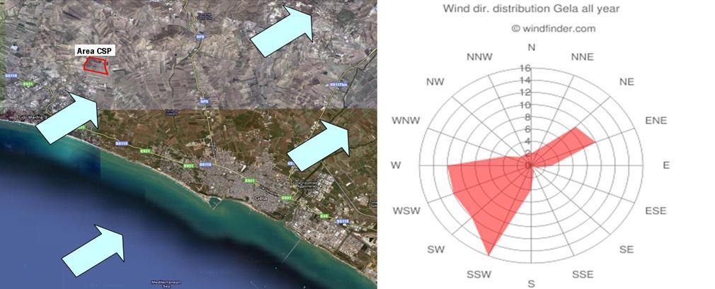 Valutazione Incidenza Solare Termodinamico