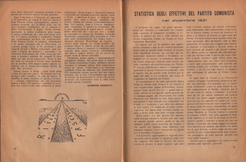 Almanacco comunista 1922 - pag. 22
