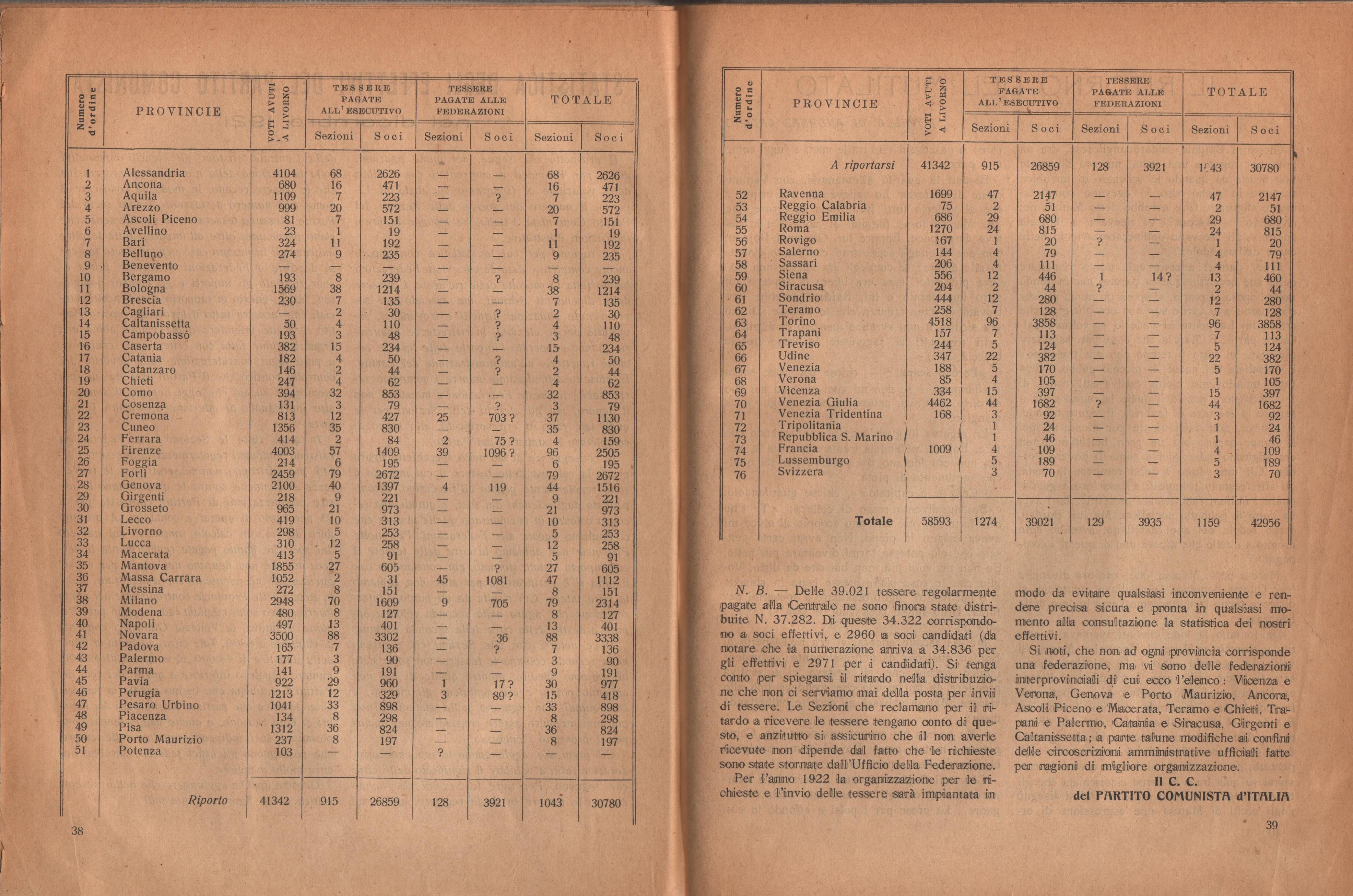 Almanacco comunista 1922 - pag. 23