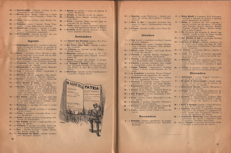 Almanacco comunista 1922 - pag. 52