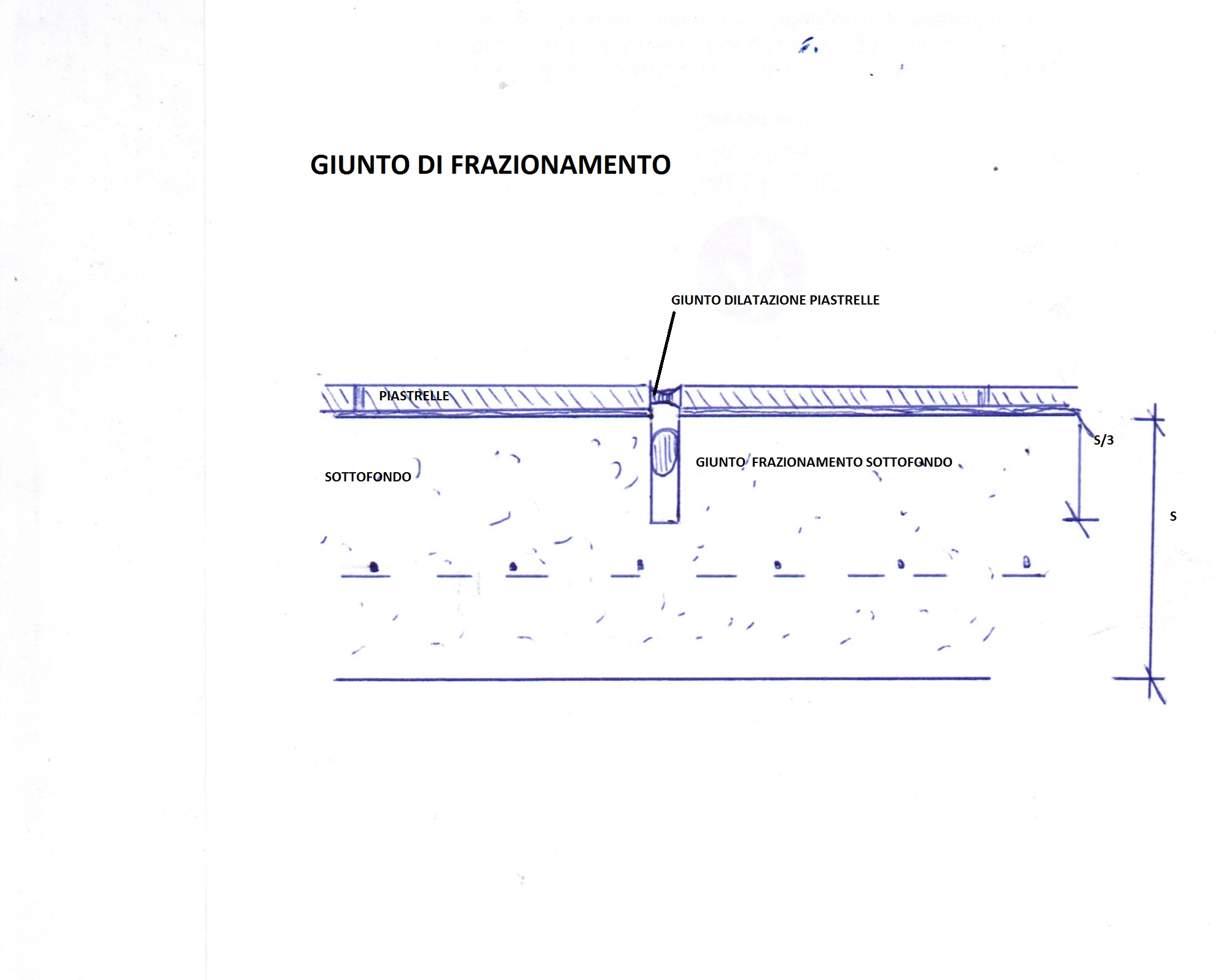 Piastrella rettificata o no tavolo consolle allungabile - Piastrelle rettificate ...