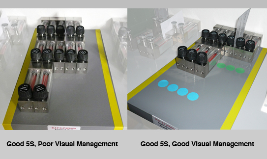 5S and Visual Management