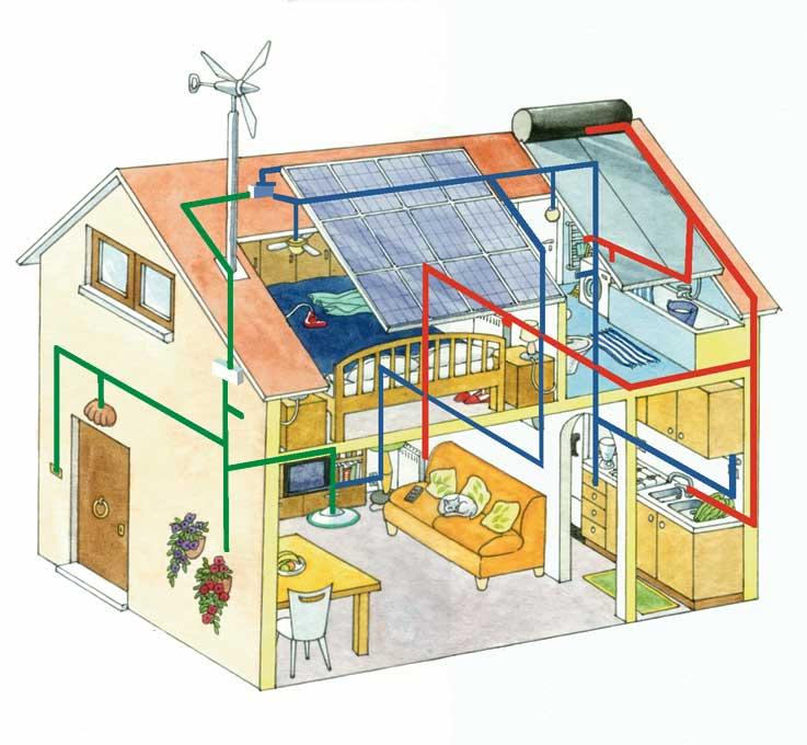 Casa ecosostenibile progetto - Casa autosufficiente ecologica ...