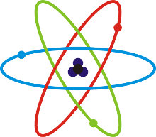 rappresentazione atomica rutherford
