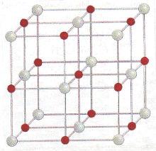 struttura minerale cristallina
