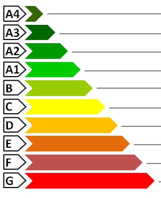 certificazione energetica milazzo