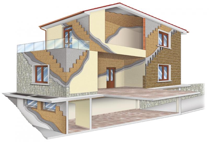 Costruzioni e servizi di ingegneria - Isolamento termico soffitto interno ...
