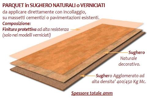 Posa kerlite su pavimento esistente - Incollare piastrelle su pavimento esistente ...