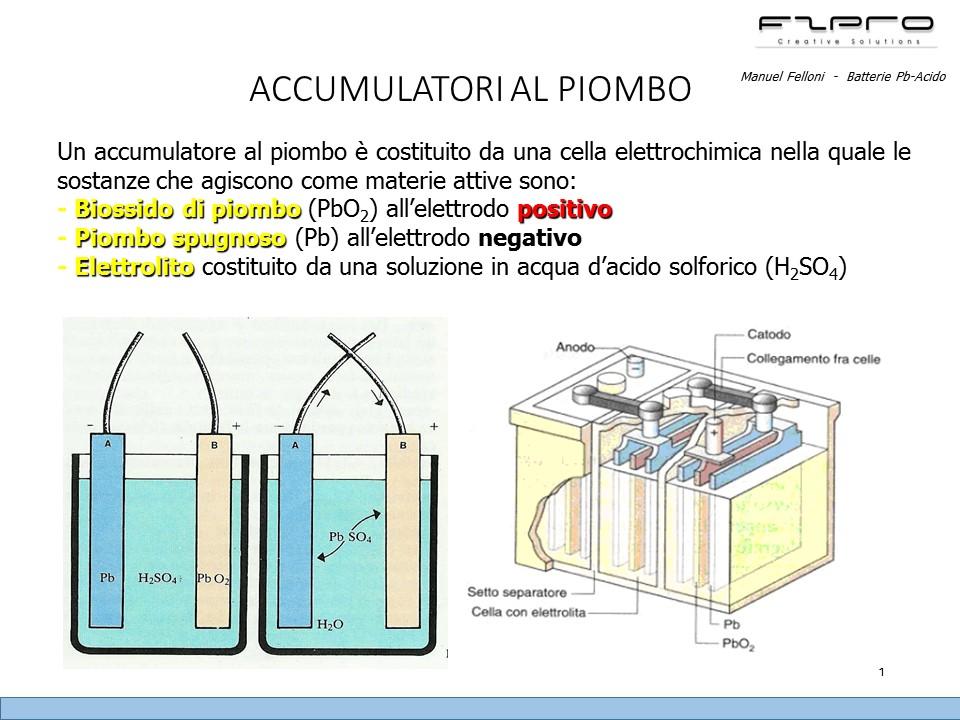 Accumulatori Al Piombo