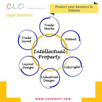 Intellectual Property Law Firm Albania