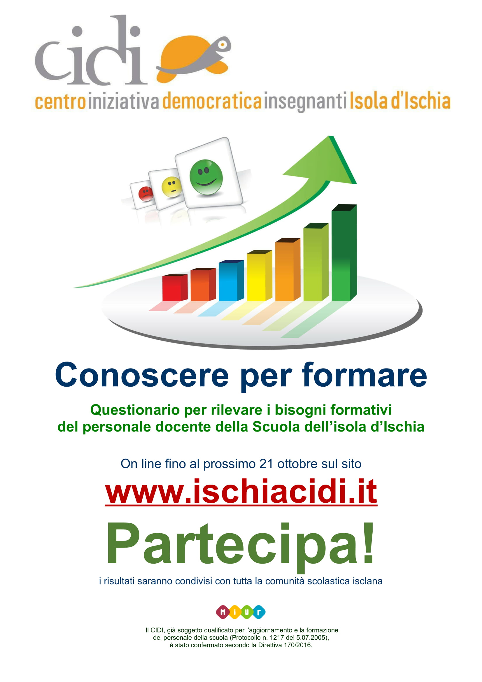Compila il questionario on line....