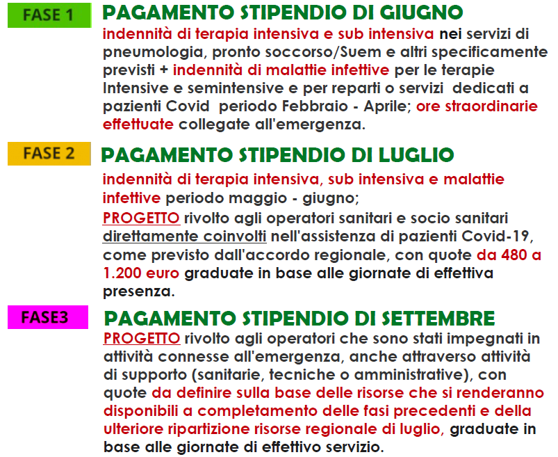 AccordoRegione1png