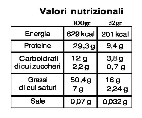 Bioform Peanut Butter Crunchy Gr. 550