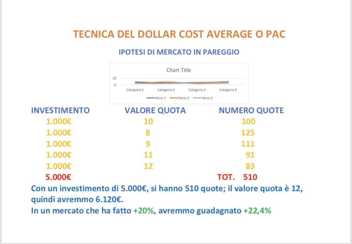 pac in guadagnojpg