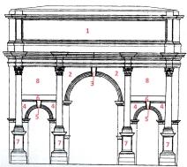 Arco di Settimio Severo iscrizione bisjpg