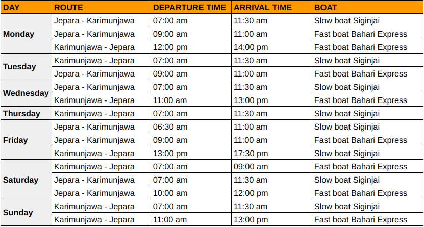 xBoat-schedule-KarimunjawapngpagespeedickHiNESneRXpng