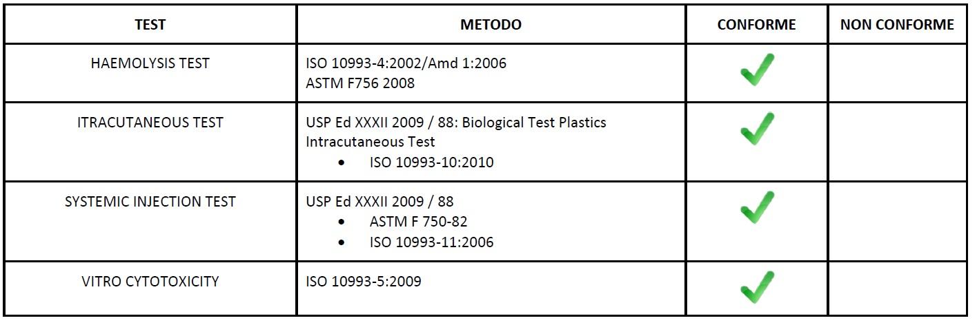 certificazioni BIOFLEX - 1AFF27D03jpg