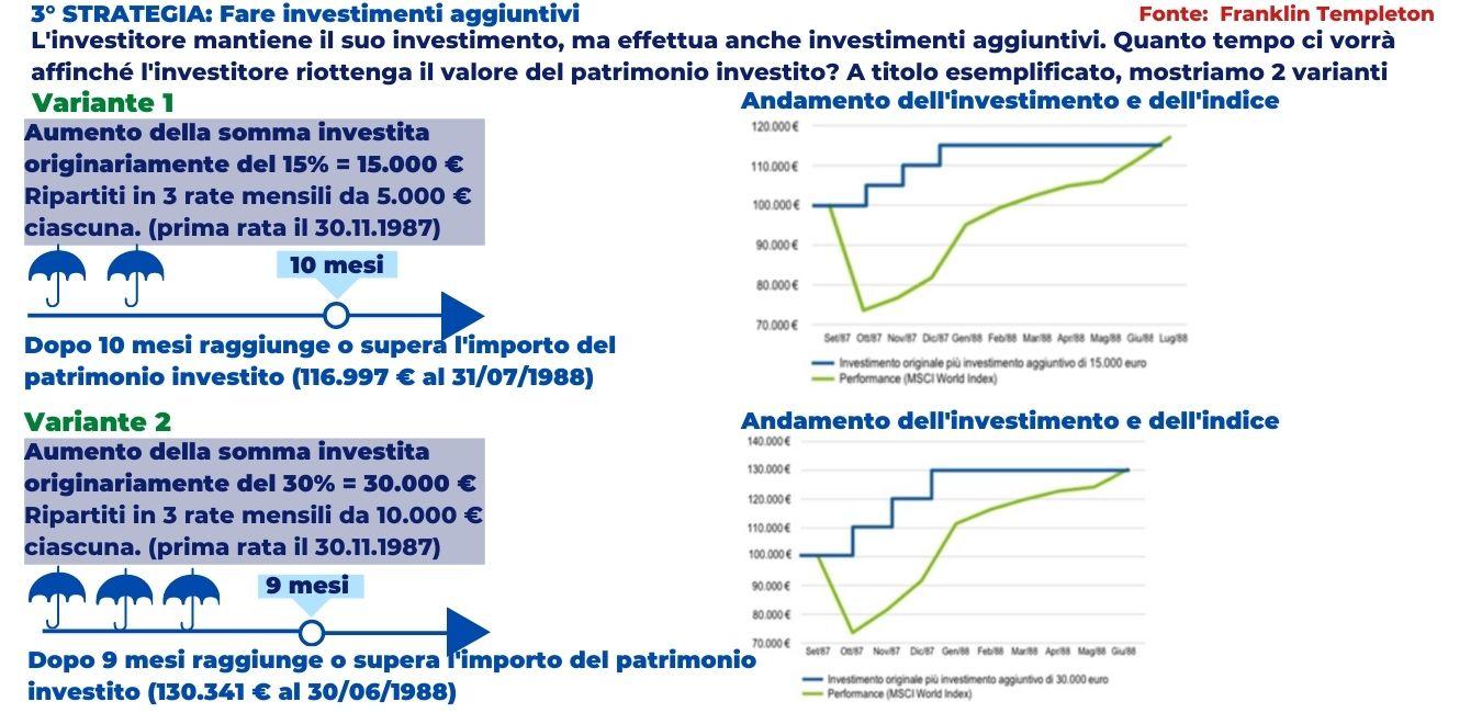 investimenti romajpg