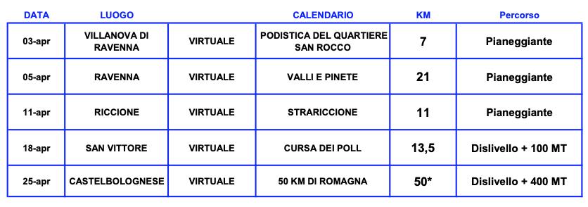 Calendario gare di aprile 2021png