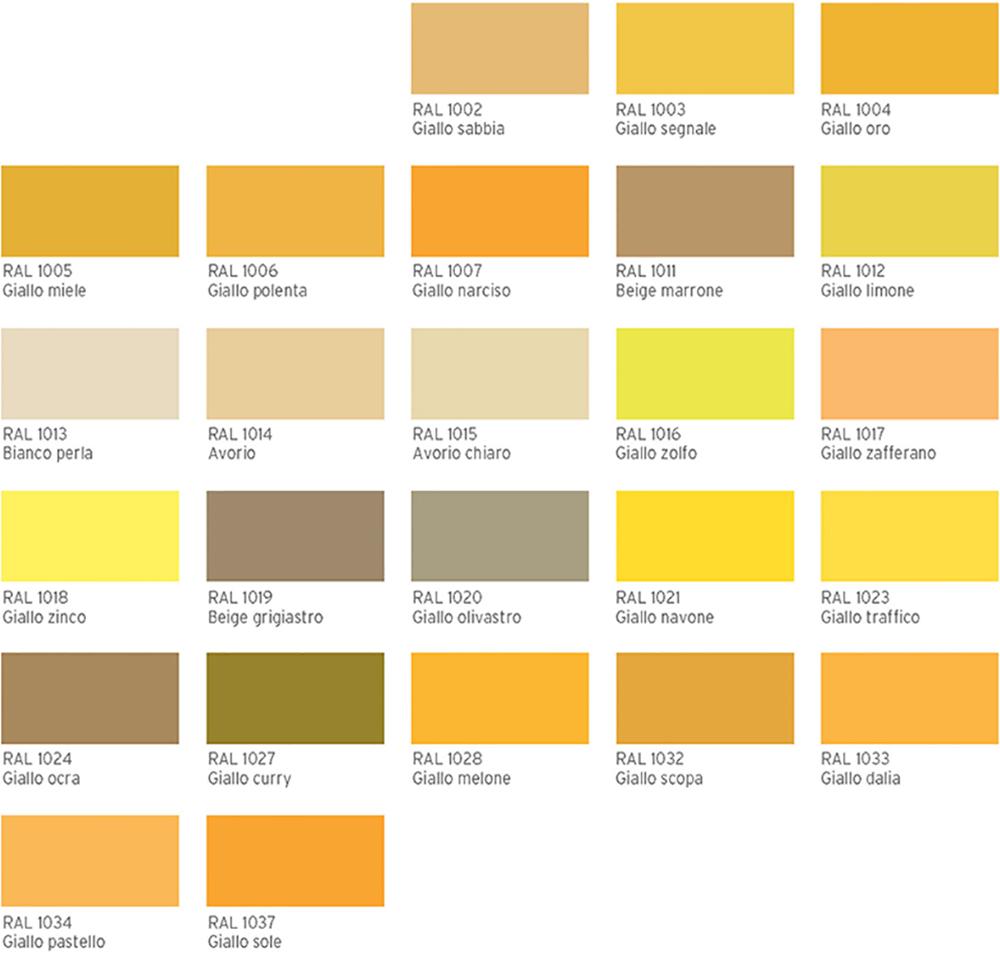 Che Colore Abbinare Al Giallo cromoterapia: come usare il giallo nell'arredamento