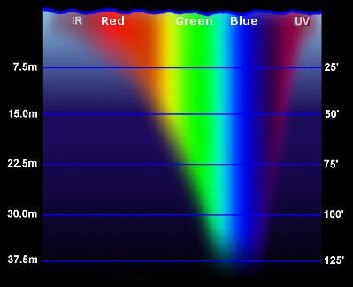 light_spectral_absorption_waterjpg