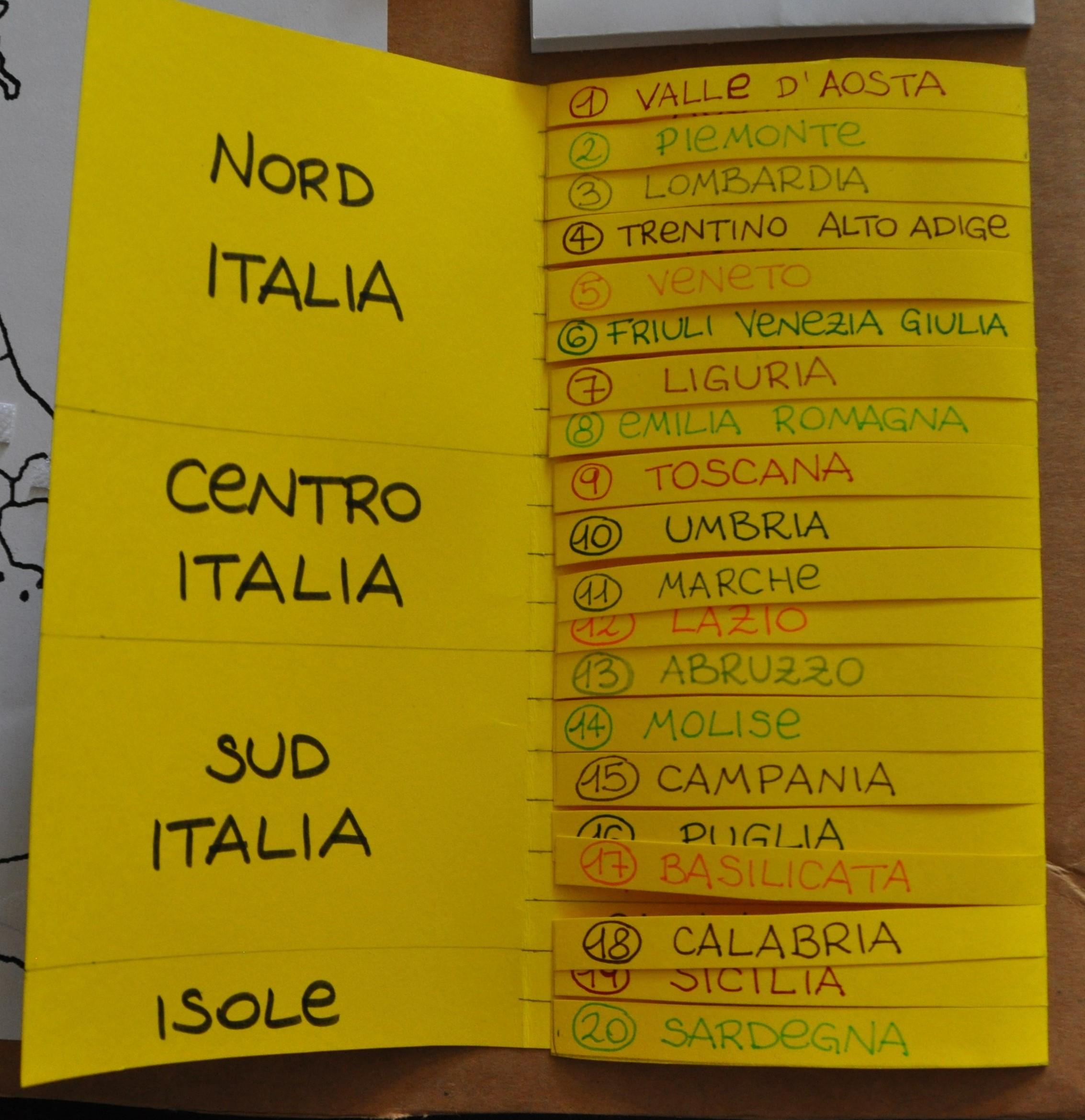 Cartina Muta Centro Italia.Help Ripetizioni