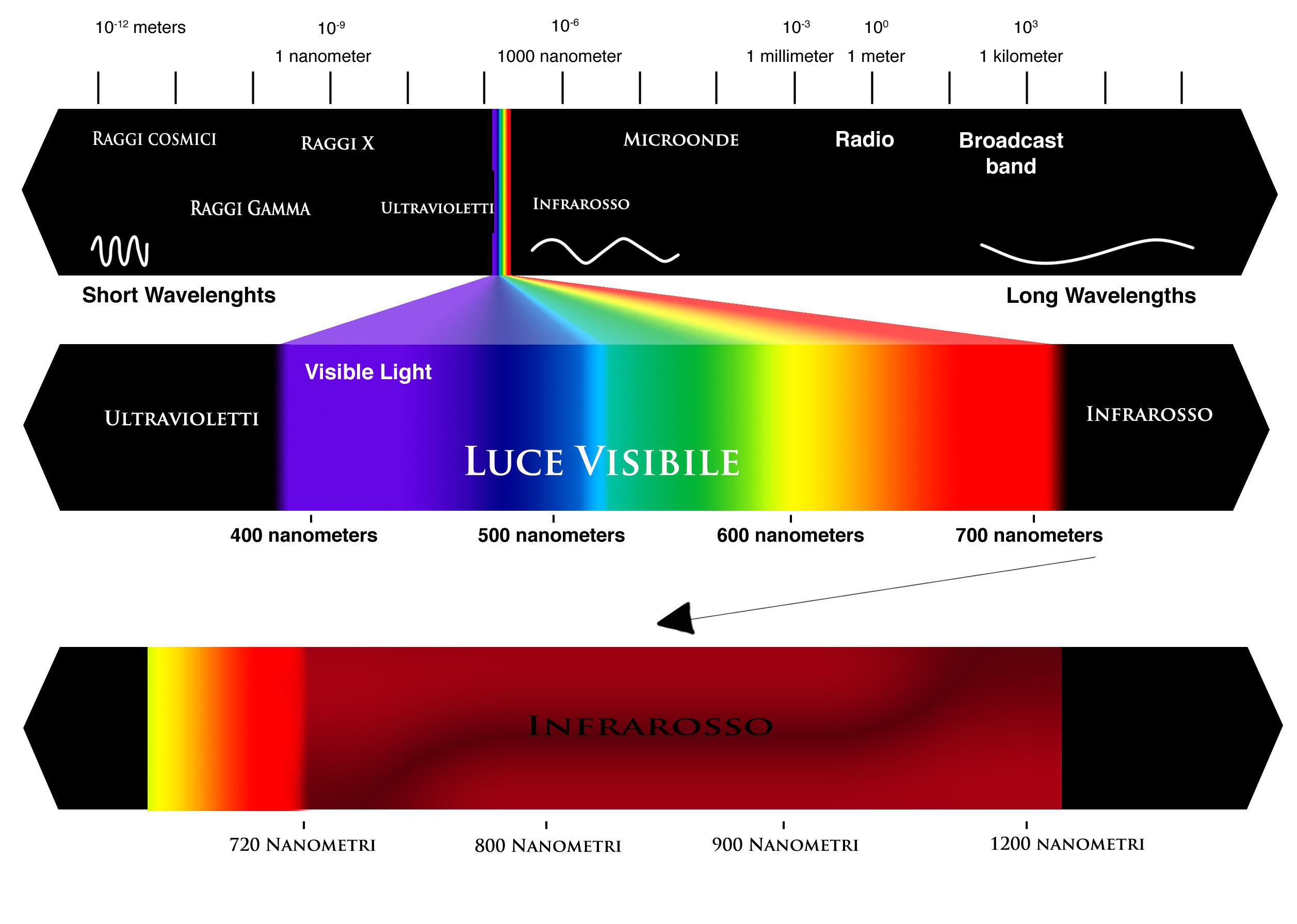 Visible-spectrumjpg