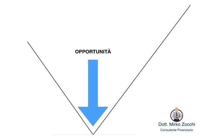 6 investire opportunitJPG