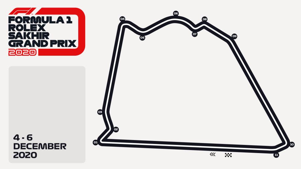 La F1 per il gp di Sakhir userà il secondo layout della pista,previsti giri  sotto al minuto.