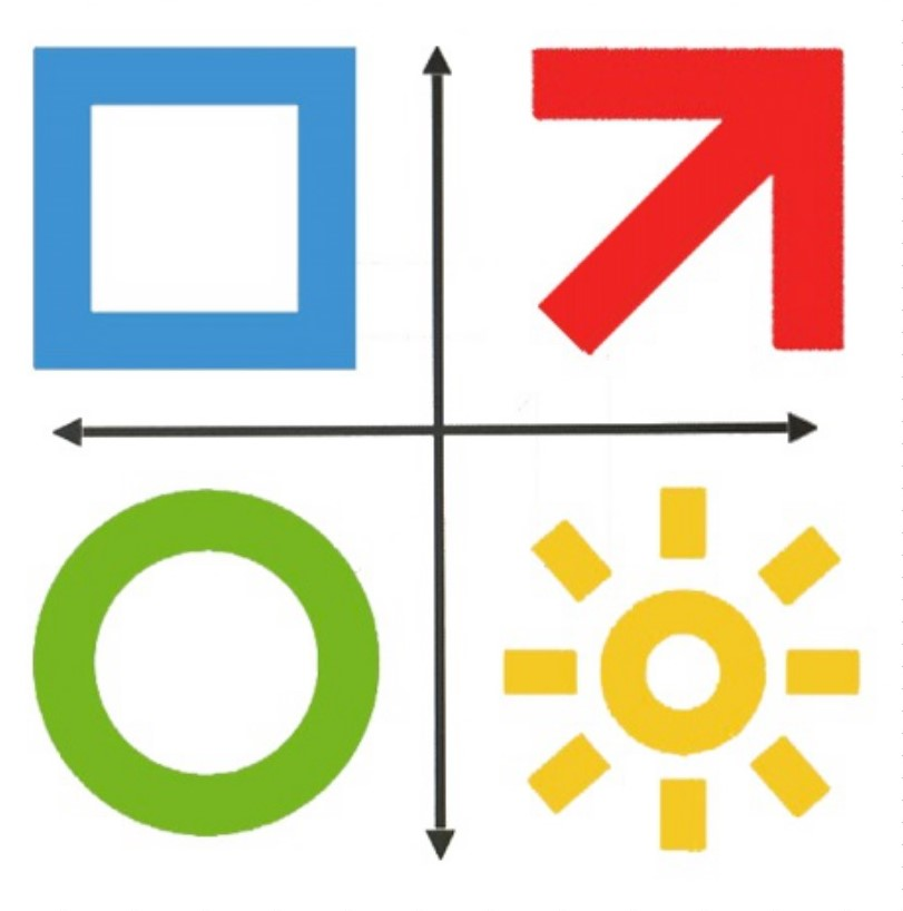 simboli-4-colori-personalit-newjpg